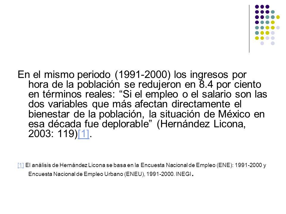En el mismo periodo (1991-2000) los ingresos por hora de la población se redujeron en 8.4 por ciento en términos reales: Si el empleo o el salario son las dos variables que más afectan directamente el bienestar de la población, la situación de México en esa década fue deplorable (Hernández Licona, 2003: 119)[1].